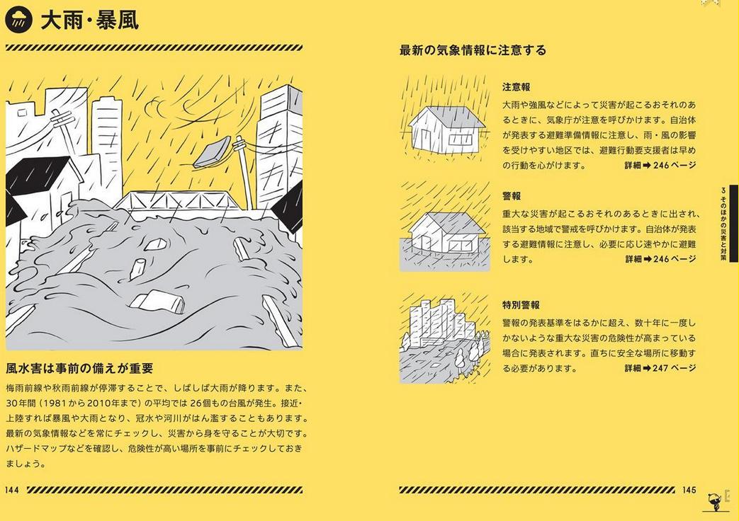 Tokyo-Bousai-disaster-prepardeness-guide-6